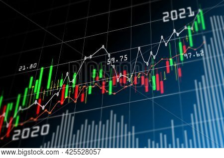 3d Futuristic Finance Stock Exchange Market Chart Computer Screen Bull Market Candlestick Chart And