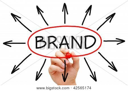 Brand Concept Red Marker