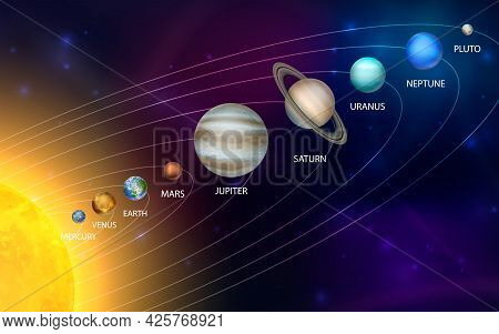 Planets Of The Solar System. Vector 3d Realistic Space Planet Set In Space Starry Sky. Galaxy, Astro