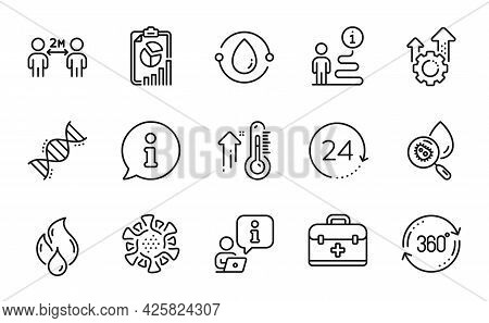 Science Icons Set. Included Icon As Report, High Thermometer, Seo Gear Signs. 24 Hours, Cold-pressed