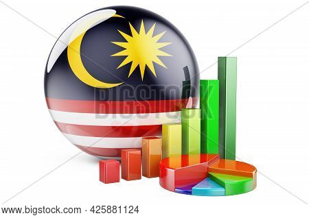 Malaysian Flag With Growth Bar Graph And Pie Chart. Business, Finance, Economic Statistics In Malays