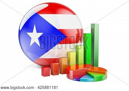 Puerto Rican Flag With Growth Bar Graph And Pie Chart. Business, Finance, Economic Statistics In Pue