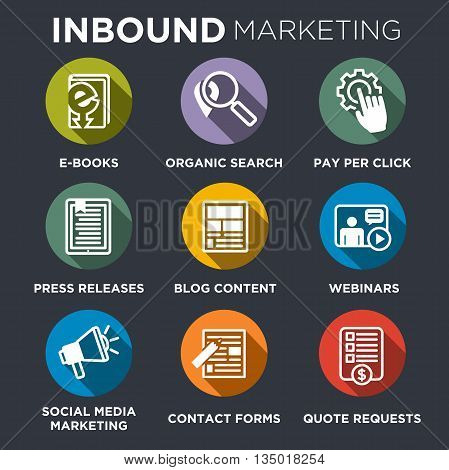 Dark Bacground Outline Inbound Marketing Vector Icons with organic search, ppc, blog content, press release, social media marketing, contact form, ebook, video, webinar, and quote request poster