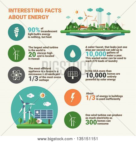 Interesting facts about ecology - modern vector flat design infographics poster with ecology educational information about environment pollution and renewable energy