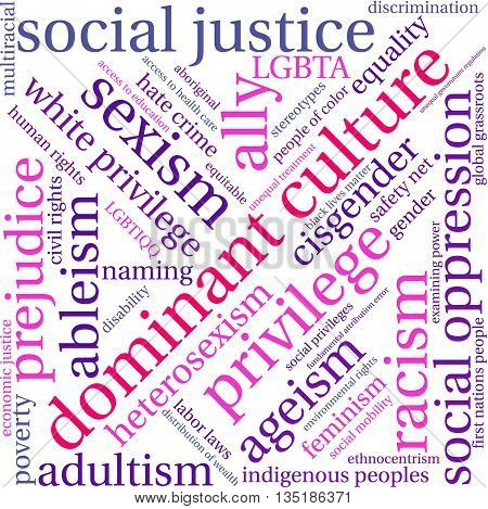 Dominant Culture word cloud on a white background.