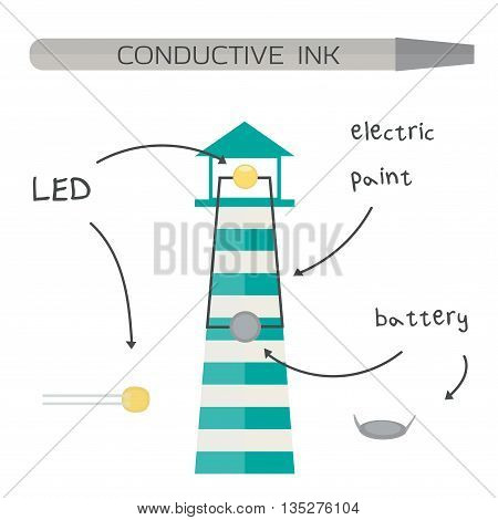 Conductive ink, flashing card, electric paint. Vector illustration.