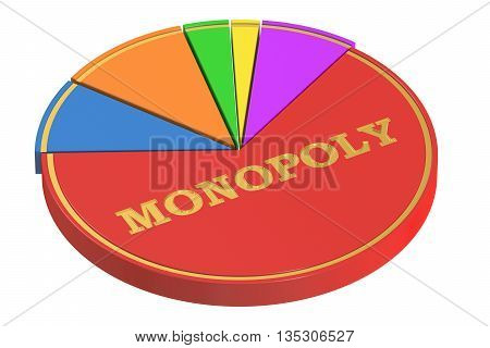 Monopoly concept with Pie Chart 3D rendering isolated on white background