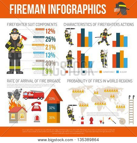 Worldwide fire incidents statistics infographic report with data on professional and volunteer firefighters brigades abstract vector illustration