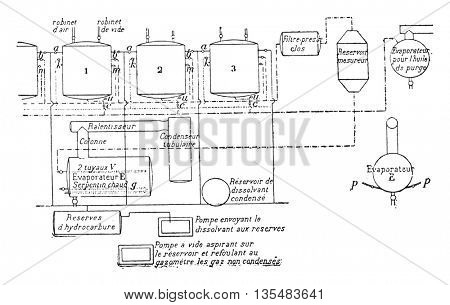 Disposition of a factory for the production of oils, vintage engraved illustration. Industrial encyclopedia E.-O. Lami - 1875.