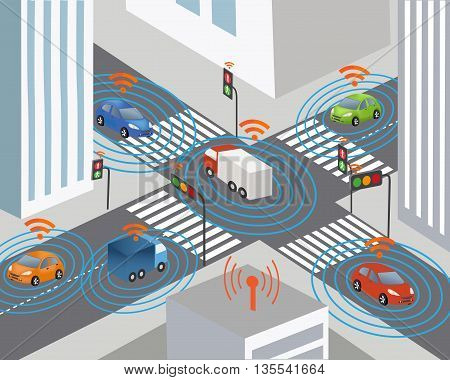 Communication that connects cars to devices on the road such as traffic lights sensors or Internet gateways. Wireless network of vehicle. Smart Car