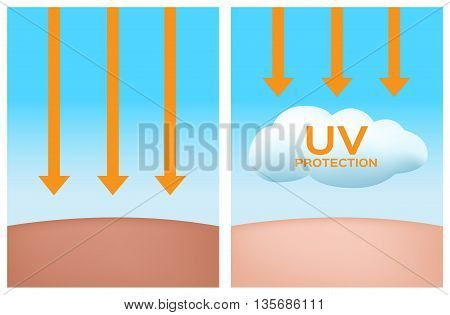 uv protection cloud , uv vector graphic