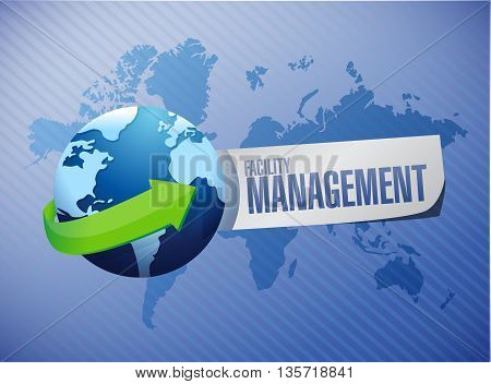 Facility Management Global Sign