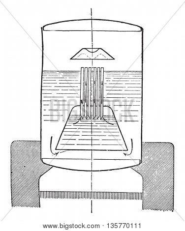 Emulsifier Dubiau, vintage engraved illustration. Industrial encyclopedia E.-O. Lami - 1875.