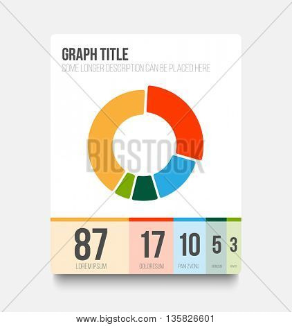 Vector flat user interface (UI) infographic template with colorful pie chart graph and it's values in the bottom