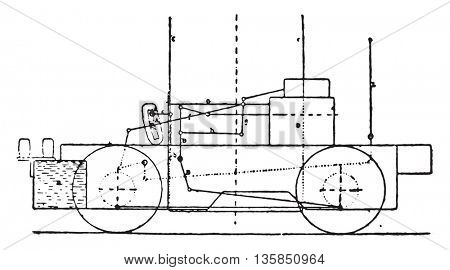 Motor bogie Rowan system, vintage engraved illustration. Industrial encyclopedia E.-O. Lami - 1875.