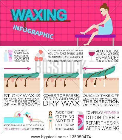 Waxing infographics. Information and facts about hair removal. vector - EPS8
