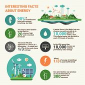 Interesting facts about ecology - modern vector flat design infographics poster with ecology educational information about environment pollution and renewable energy poster