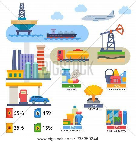 Oil Industry Vector Oily Products Medicine Or Cosmetics And Oiled Technology Producing Fuel On Infog
