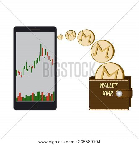 Transfer Monero Coins In The Electronic Wallet, Buying And Transfer Of Monero To Wallet On A White B