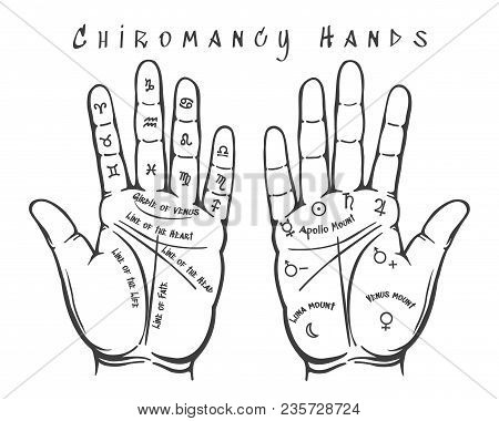 Chiromancy Hands. Palmistry Astrology Mystic Psychic Hands For Tarot Cards, Occult Charts And Fate P