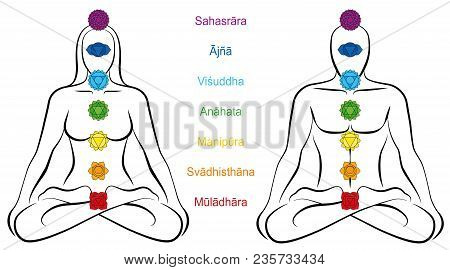 Seven Main Chakras With Sanskrit Names - Woman And Man Sitting In Yoga Meditation Position. Symbol F