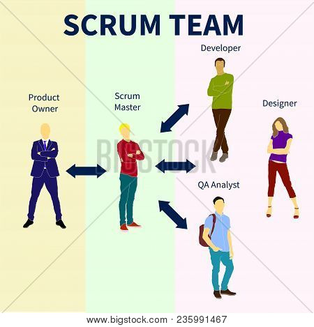 Scrum Team Project Development Method Process With Sprint Time And Product Release Flat Vector Illus
