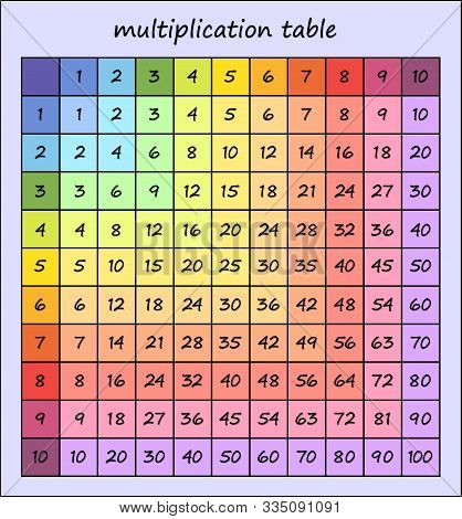 Multiplication Table, Multi-colored Multiplication Square. Vector Illustration For Printing On Textb