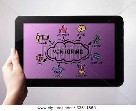 Coaching And Mentoring Concept. Chart With Keywords And Icons .the Concept Of Business, Technology,