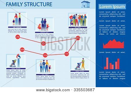 Infographic Representing Family Structure And Various Composition, Relationship In Relatives Communi