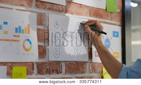 Close Up Of Creative Design Man Hand Writing On Blank Paper At Office Wall With Business In Formatio