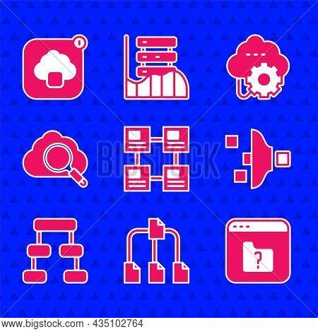 Set Hierarchy Organogram Chart, Folder Tree, File Missing, Filter Setting, Search Cloud Computing, C