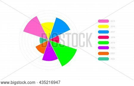 Circle Chart Example. Wheel Diagram With 8 Colorful Segments Of Different Sizes. Statistical Infogra
