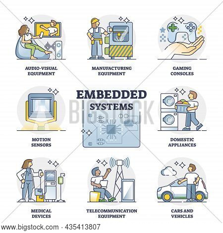 Embedded Systems As External Peripheral Devices In Outline Collection Set. Computer Hardware Usage F