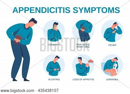 Appendicitis Symptoms Infographic, Signs Of Appendix Inflammation Diagram. Abdominal Pain, Diarrhea,
