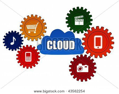 Cloud And Business And It Signs In Color Gears