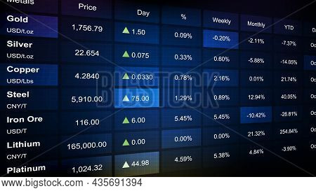 Abstract Background Of Stock Market The Commodity Economic Metals List Prices Index Table