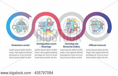 Deportation Process Vector Infographic Template. Official Removal Presentation Outline Design Elemen