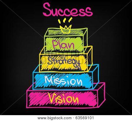 Success graph