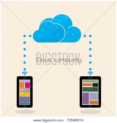 Flat cloud technology computing background concept. Data storage network sever internet technology. Multimedia content and web sites hosting.Social networking and design template.Technology data transfer idea. Vector illustration poster