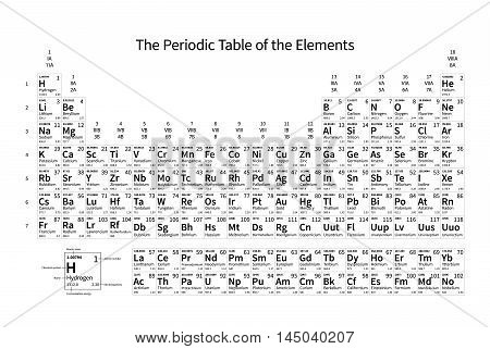 Black and white monochrome Periodic Table of the Elements with atomic mass electronegativity and 1st ionization energy isolated on white