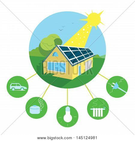 Renewable energy vector illustration. Eco house in green field with blue solar panels on the roof under bright sun. Ecology infographics template with electrical consumers icons. Alternative energy.