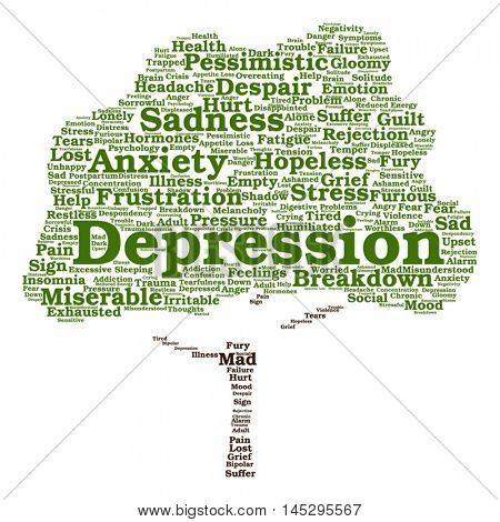 Vector concept conceptual depression or mental emotional disorder tree word cloud isolated on background metaphor to anxiety, sadness, negative, sad, problem, despair, unhappy, frustration symptom