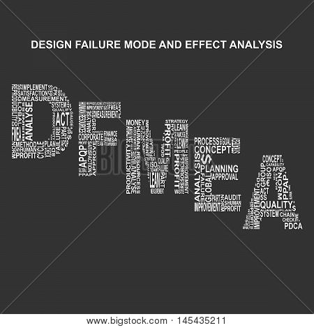 Design failure mode and effect analysis typography background. Dark background with main title DFMEA filled by other words related with design failure mode and effect analysis method. Vector illustration