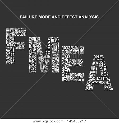 Failure mode and effect analysis typography background. Dark background with main title FMEA filled by other words related with failure mode and effect analysis method. Vector illustration