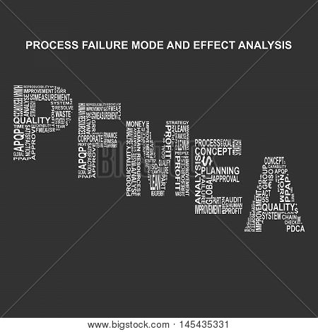 Process failure mode and effect analysis typography background. Dark background with main title PFMEA filled by other words related with process failure mode and effect analysis method. Vector illustration