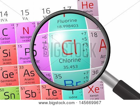 Element Of Chlorine With Magnifying Glass