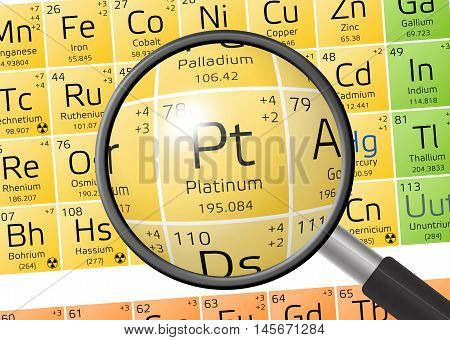 Element Of Platinum With Magnifying Glass