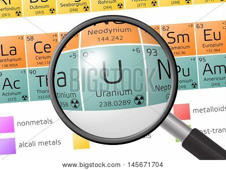 Element Of Uranium With Magnifying Glass