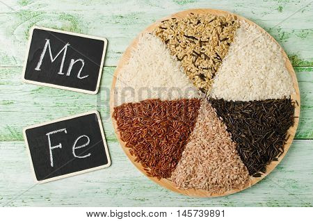 Various varieties of rice on a wooden table. Rice is an important source of several B vitamins minerals and complex carbohydrates.