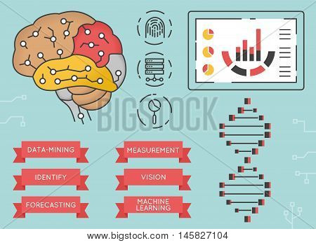 Vector Infographics of Functions of Artificial Intelligence Thinking Process and Scorecard
